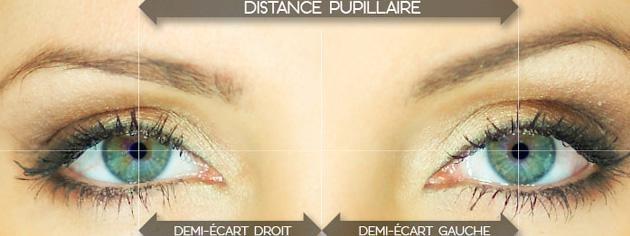 distance pupillaire entre les deux yeux